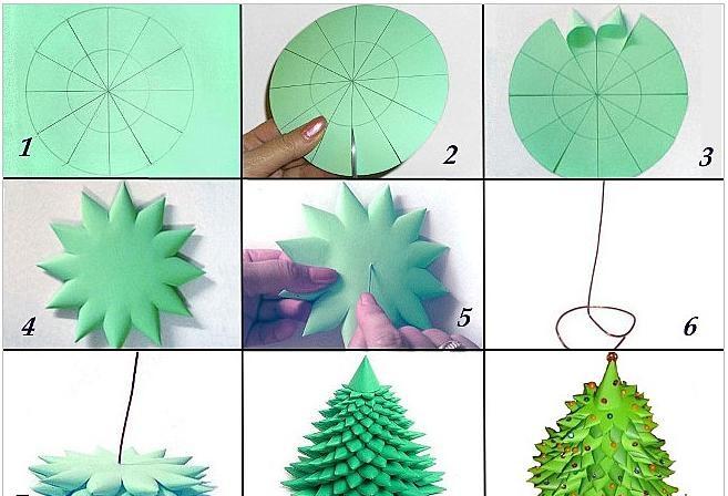 Сделать объемную елку своими руками фото